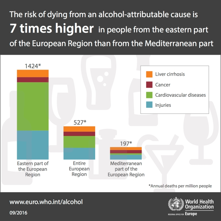 Infograph-risk-deaths-alcohol.jpg