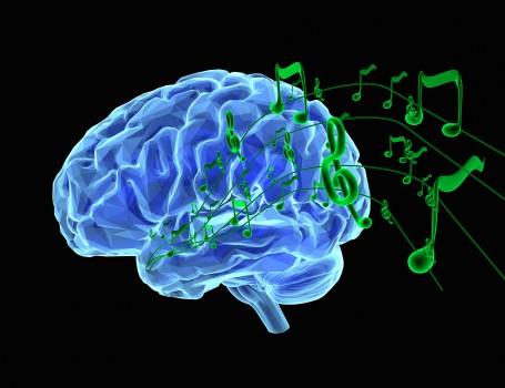 Symbolism of Sounds – Brainy Sundays
